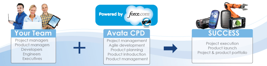 Success with Avata CPD