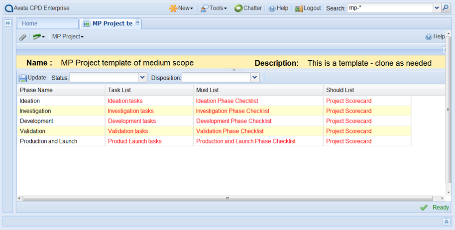 Multi-Phase Project With Scorecards and Checklists